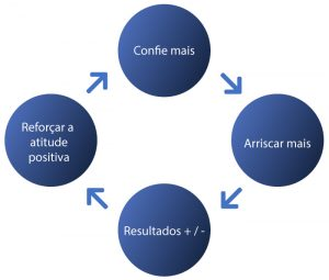 autoconfianca_2